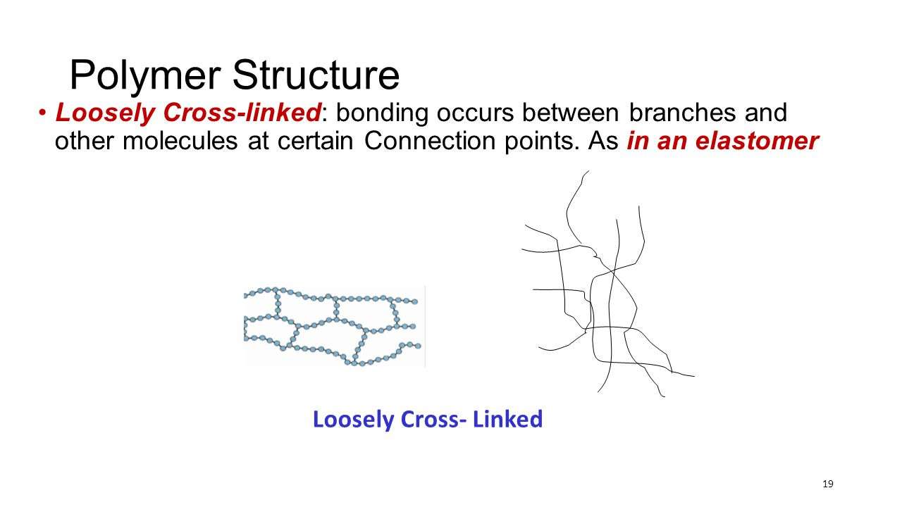 Polymer Structure Loosely Cross-linked: bonding occurs between branches and other molecules at certain Connection points. As in an elastomer.