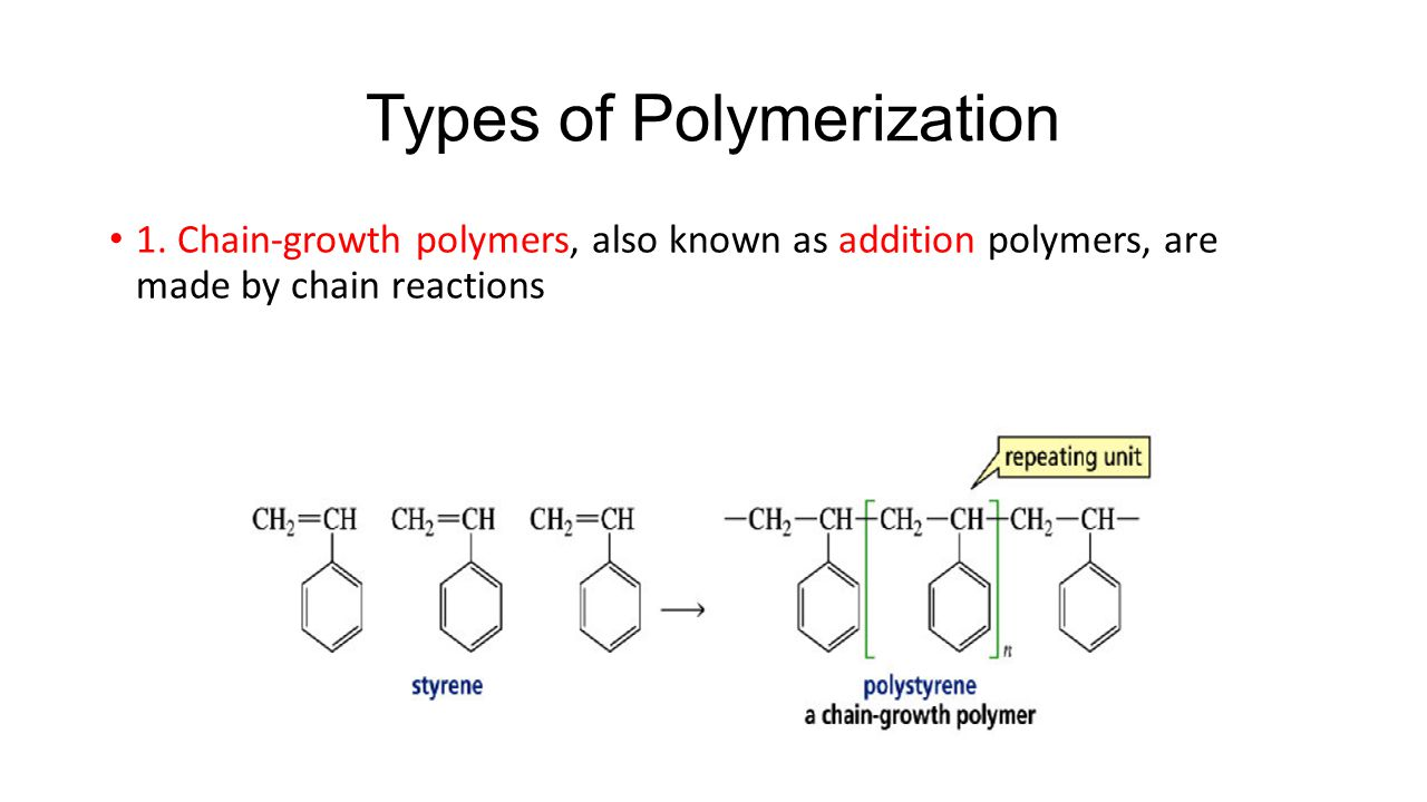 Types of Polymerization