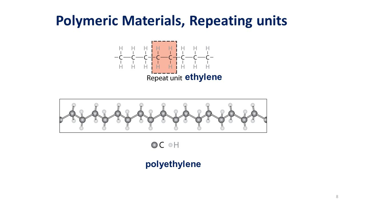 Polymeric Materials, Repeating units