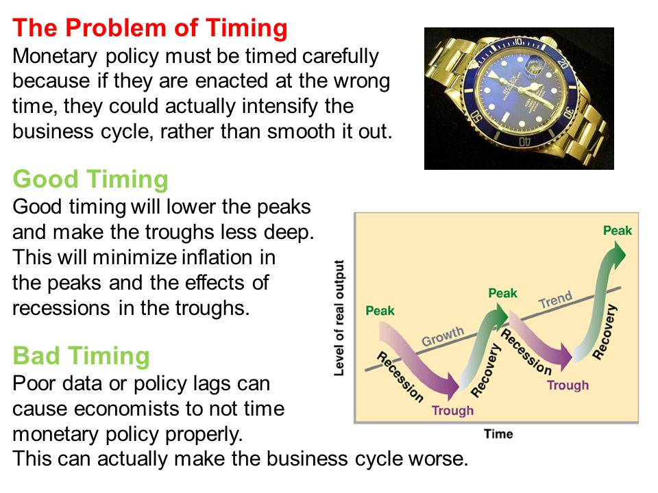The Problem of Timing Good Timing Bad Timing