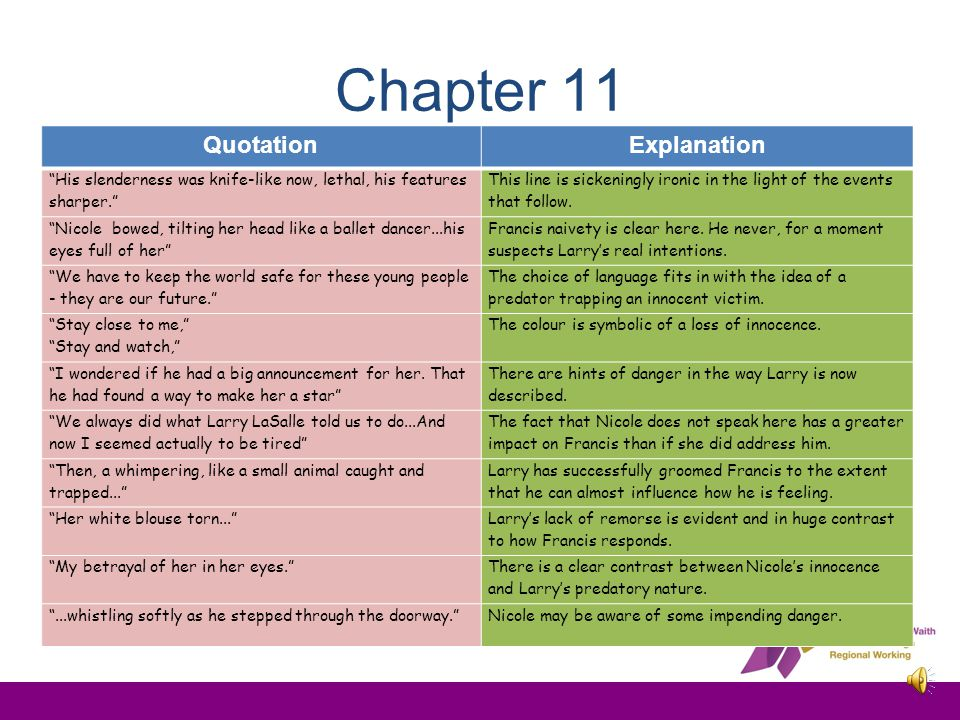 Chapter 11 Quotation Explanation