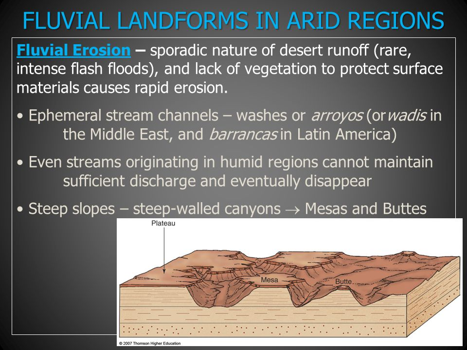FLUVIAL LANDFORMS IN ARID REGIONS