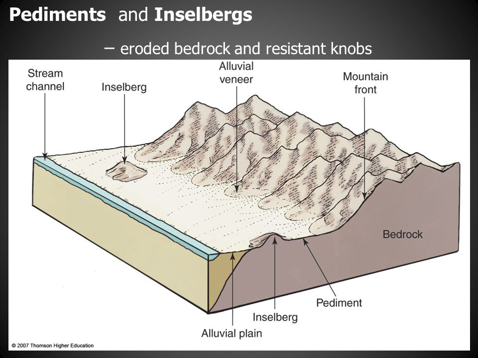 Pediments and Inselbergs