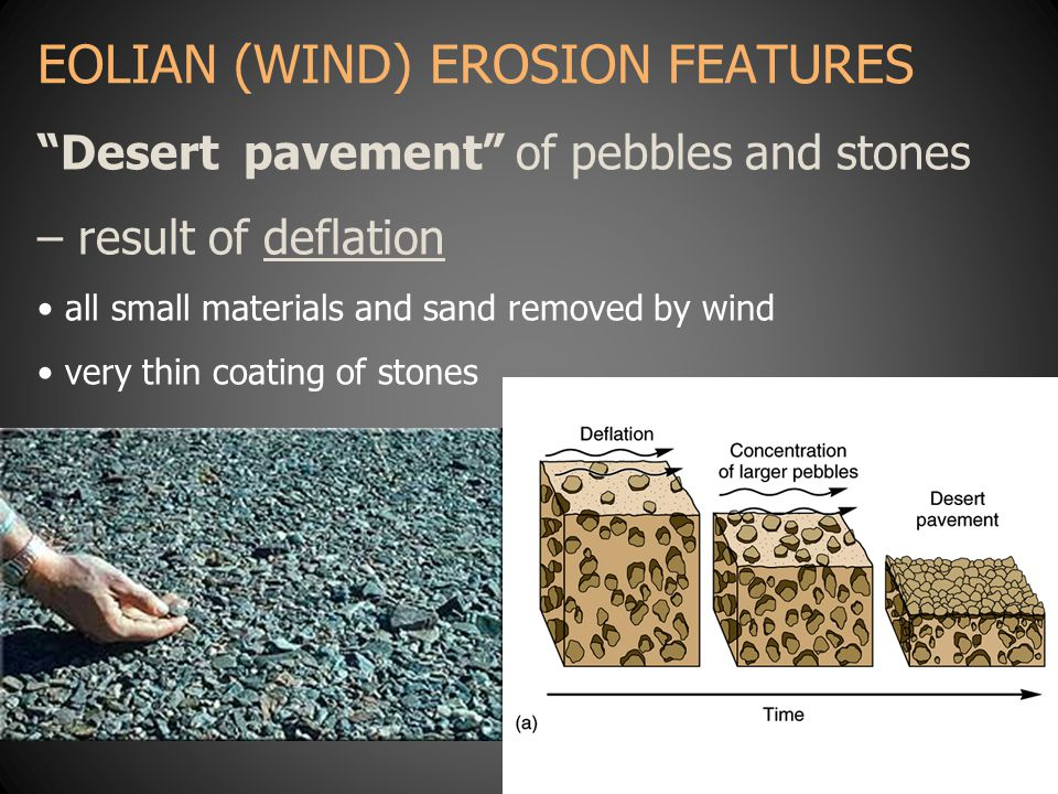 EOLIAN (WIND) EROSION FEATURES