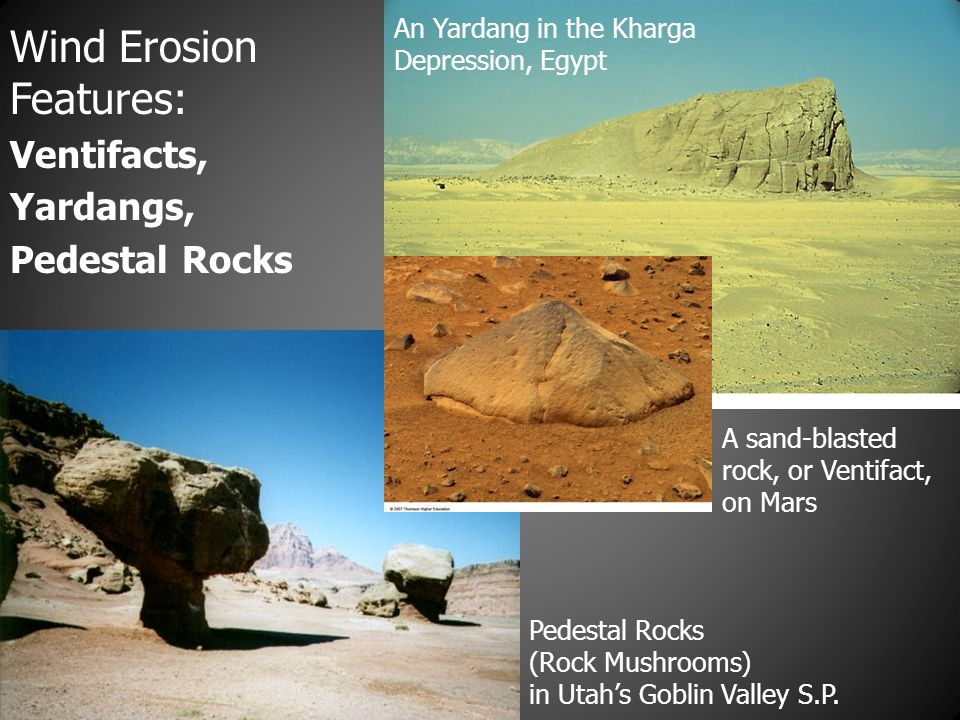 Wind Erosion Features: