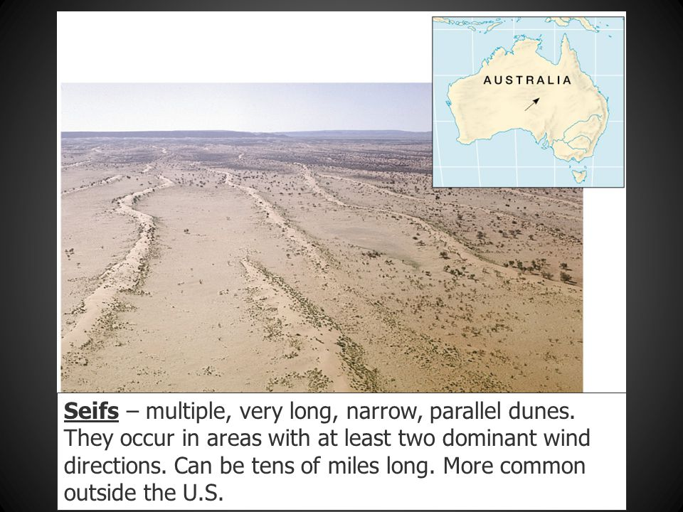 Seifs – multiple, very long, narrow, parallel dunes