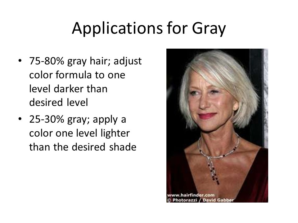 Applications for Gray 75-80% gray hair; adjust color formula to one level darker than desired level.