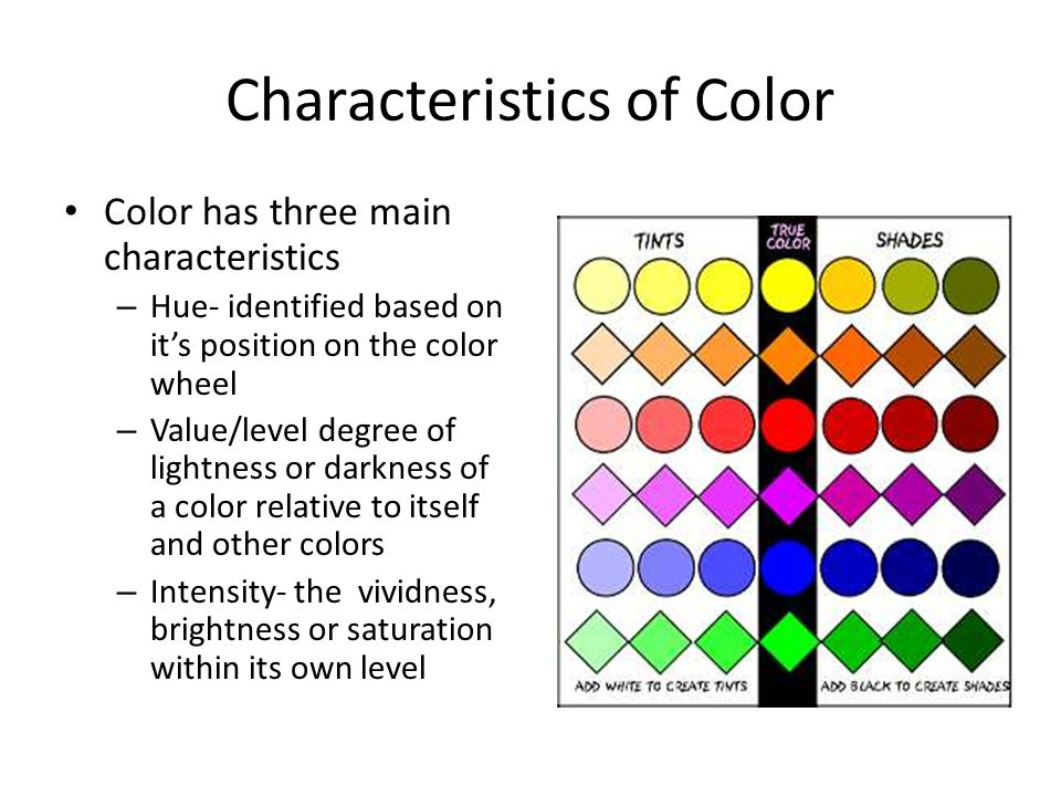 Characteristics of Color