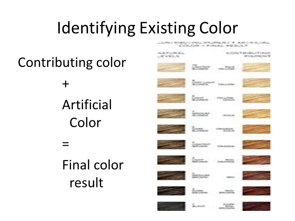 Identifying Existing Color