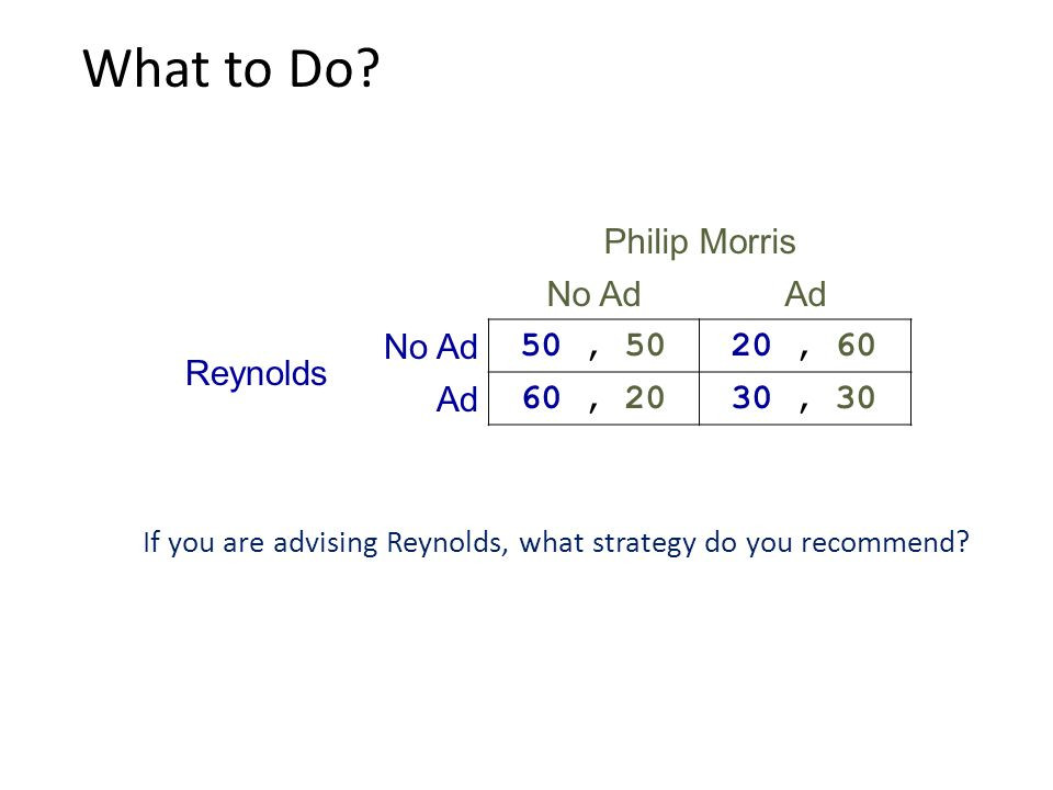 What to Do Philip Morris No Ad Ad Reynolds 50 , 50 20 , 60 60 , 20