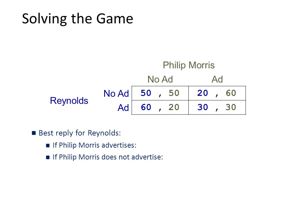 Solving the Game Philip Morris No Ad Ad Reynolds 50 , 50 20 , 60