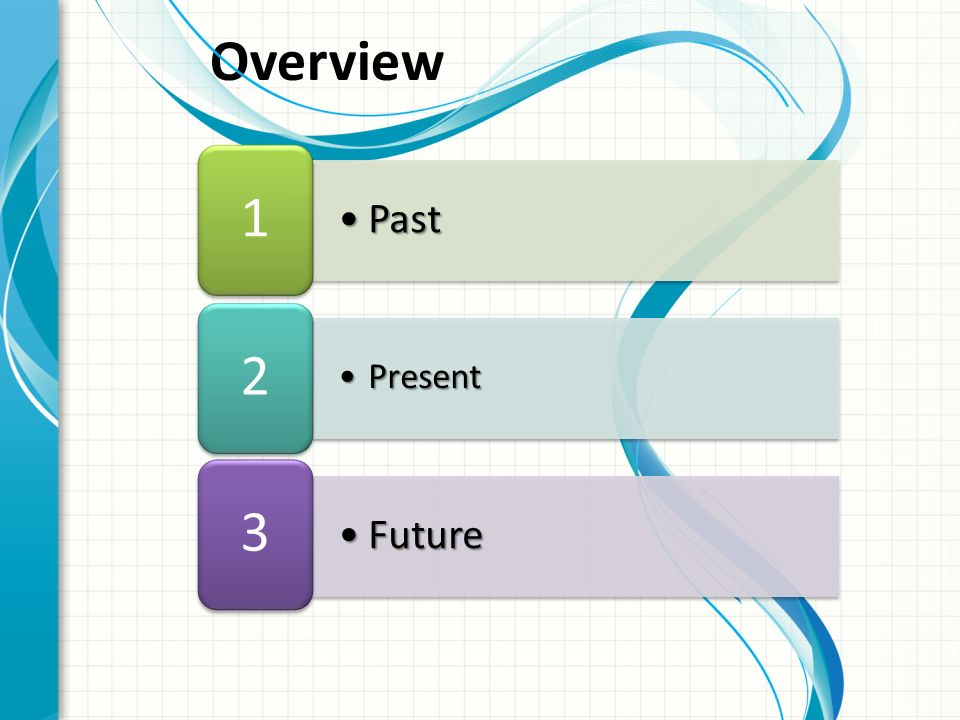 Overview 1 2 3 Past Future Present