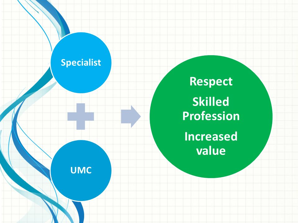 Respect Skilled Profession Increased value