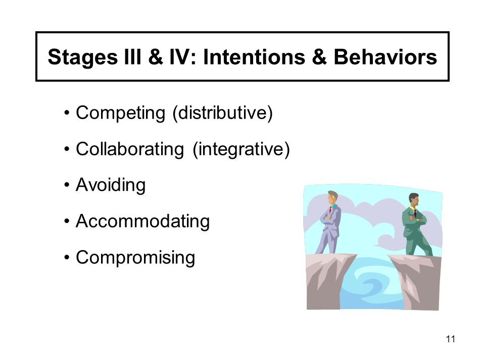 Stages III & IV: Intentions & Behaviors