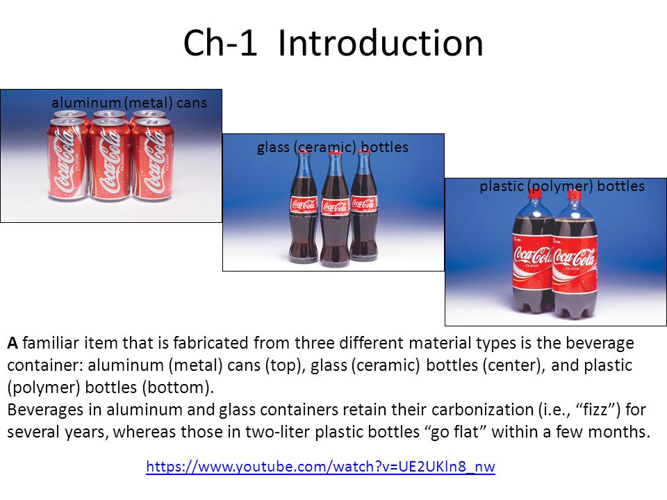 Ch-1 Introduction aluminum (metal) cans. glass (ceramic) bottles. plastic (polymer) bottles.