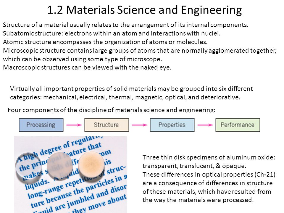 1.2 Materials Science and Engineering