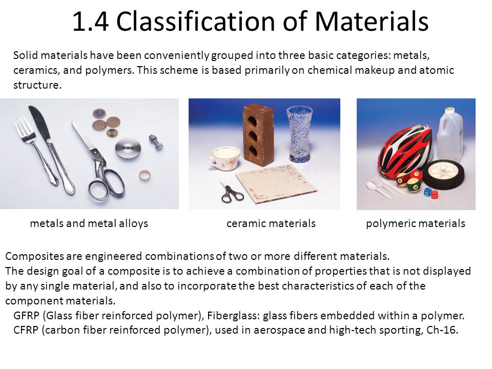 1.4 Classification of Materials
