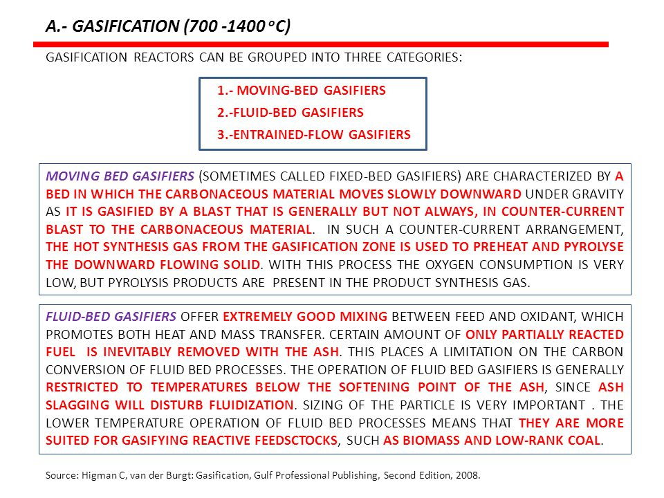 A.- GASIFICATION (700 -1400 oC) GASIFICATION REACTORS CAN BE GROUPED INTO THREE CATEGORIES: 1.- MOVING-BED GASIFIERS.