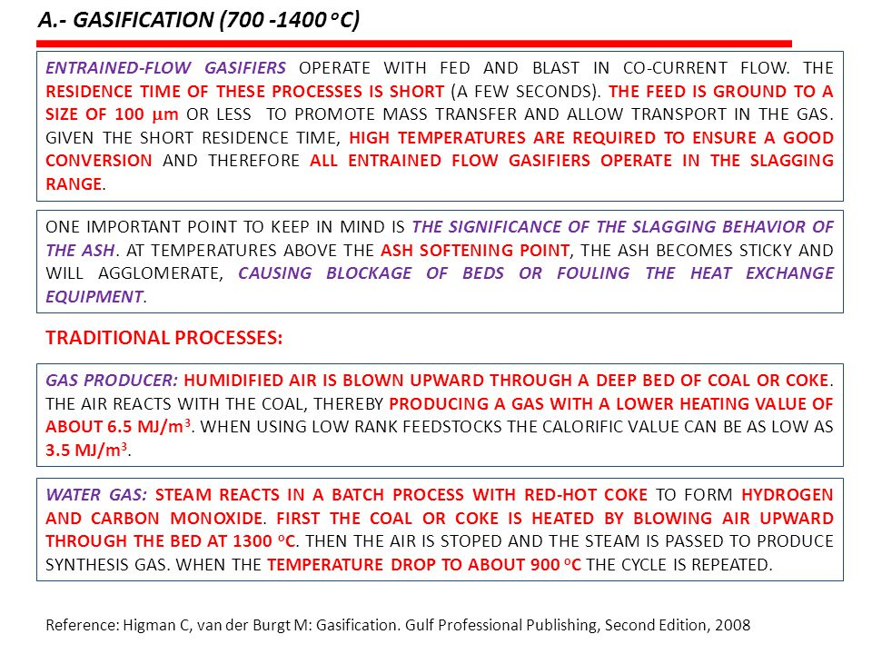 A.- GASIFICATION (700 -1400 oC) TRADITIONAL PROCESSES: