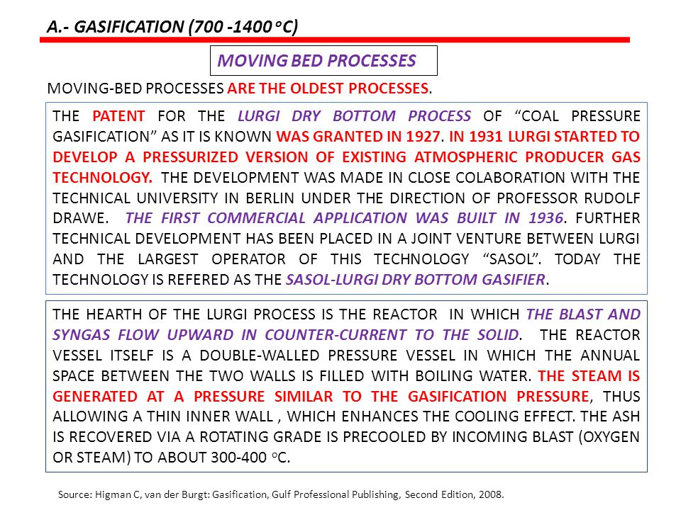 A.- GASIFICATION (700 -1400 oC) MOVING BED PROCESSES