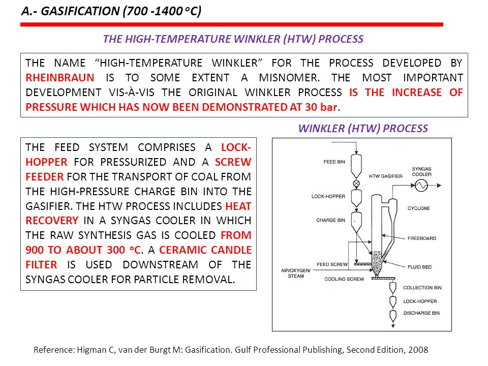 A.- GASIFICATION (700 -1400 oC) THE HIGH-TEMPERATURE WINKLER (HTW) PROCESS.