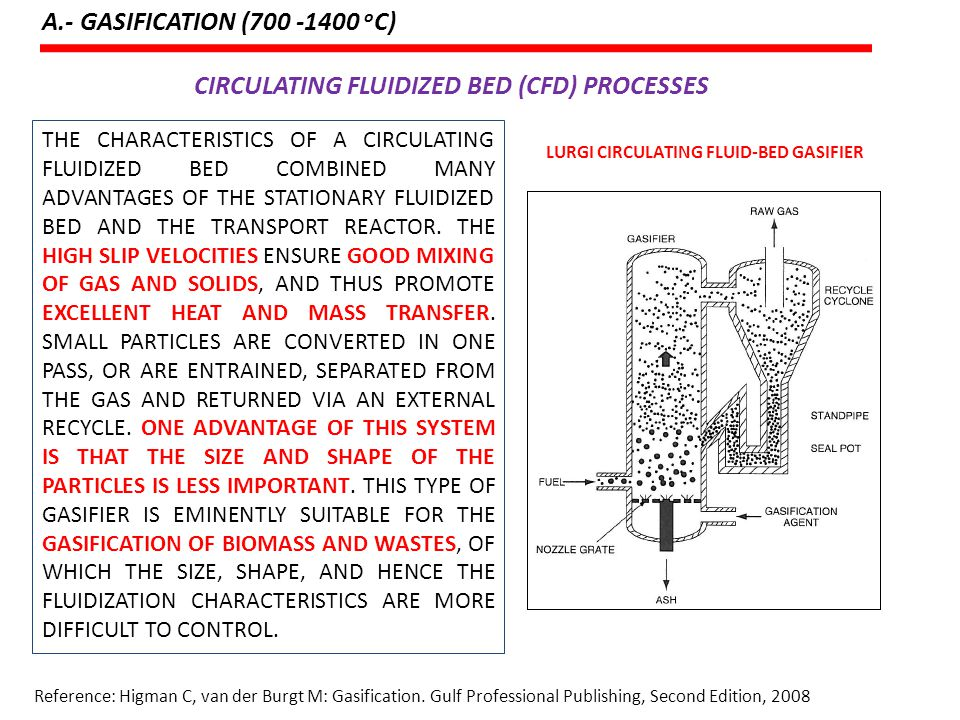 CIRCULATING FLUIDIZED BED (CFD) PROCESSES