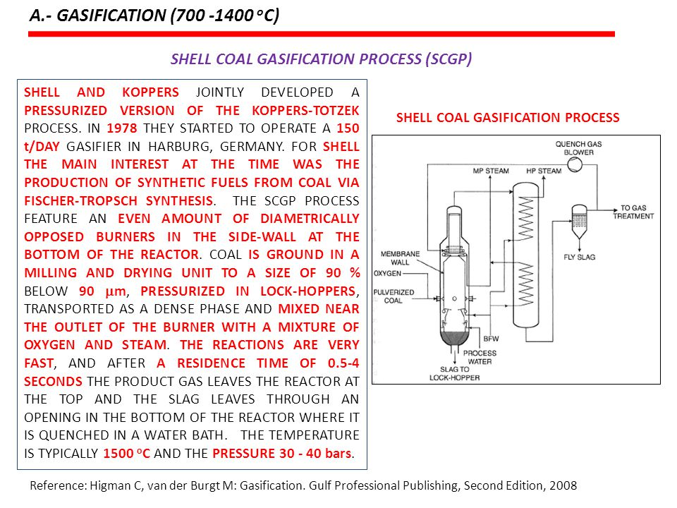 A.- GASIFICATION (700 -1400 oC) SHELL COAL GASIFICATION PROCESS (SCGP)
