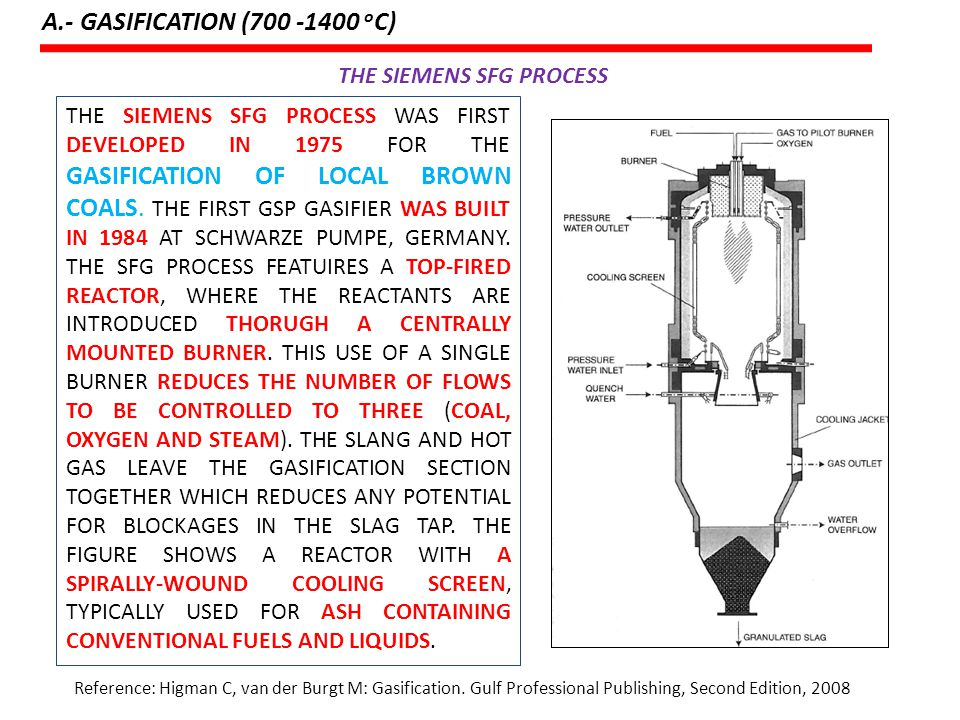 A.- GASIFICATION (700 -1400 oC) THE SIEMENS SFG PROCESS