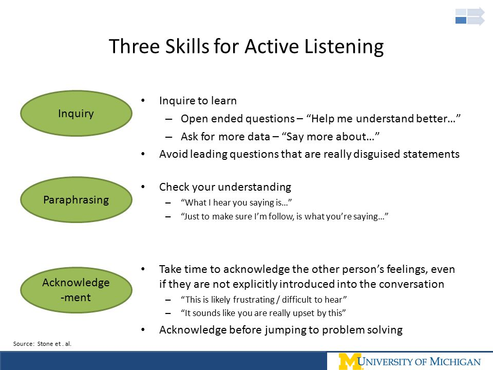 Three Skills for Active Listening