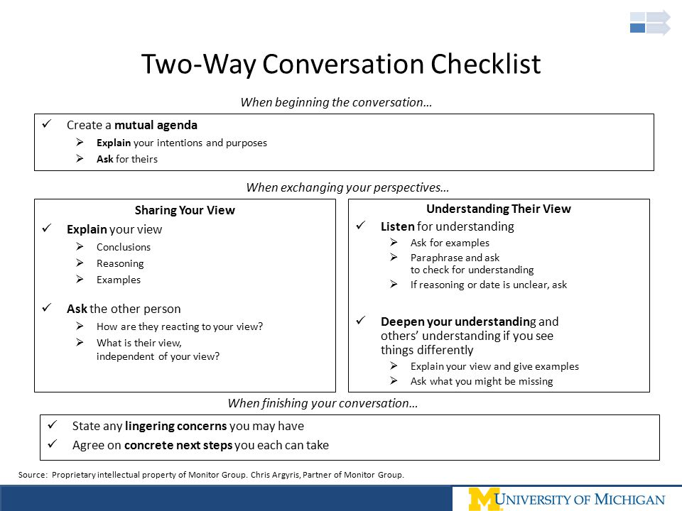 Two-Way Conversation Checklist