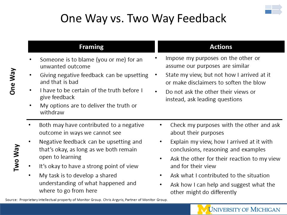 One Way vs. Two Way Feedback