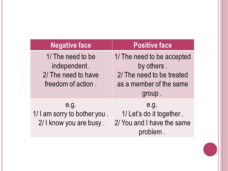 Positive face Negative face