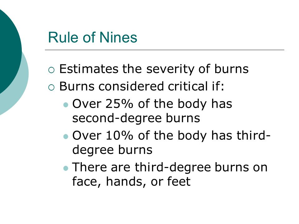 Rule of Nines Estimates the severity of burns