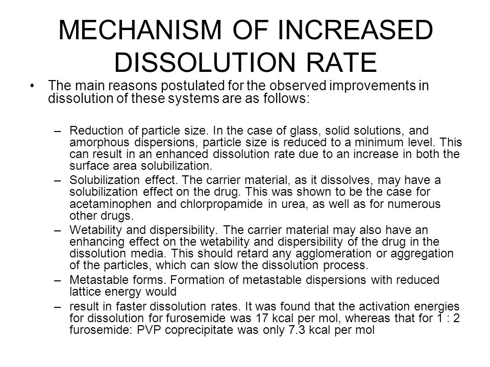 MECHANISM OF INCREASED DISSOLUTION RATE