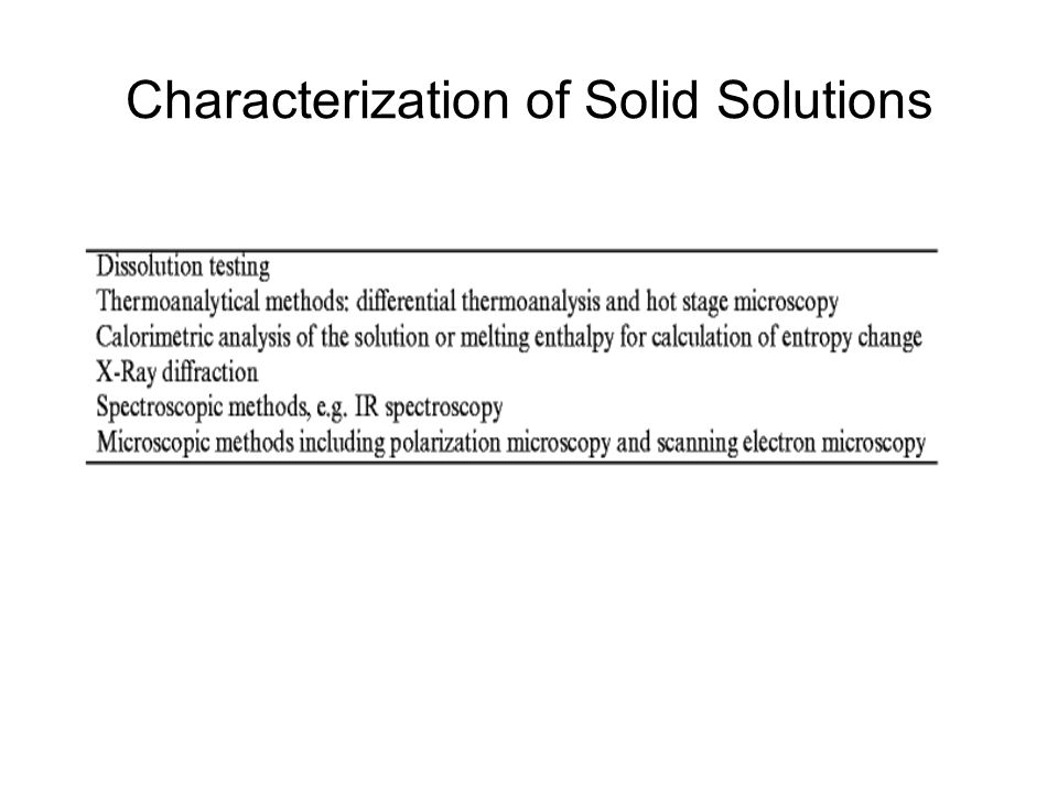 Characterization of Solid Solutions