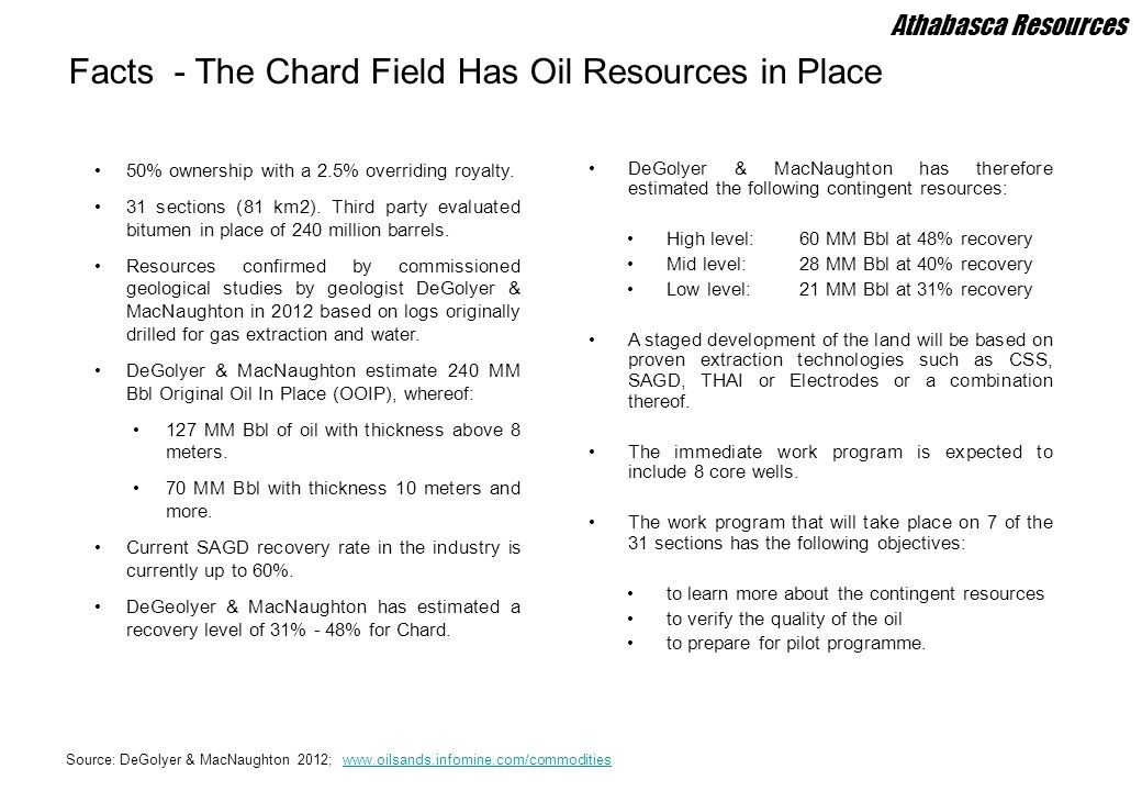 Facts - The Chard Field Has Oil Resources in Place