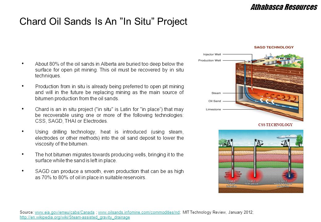Chard Oil Sands Is An In Situ Project
