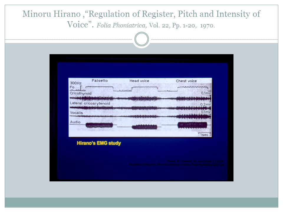 Minoru Hirano , Regulation of Register, Pitch and Intensity of Voice