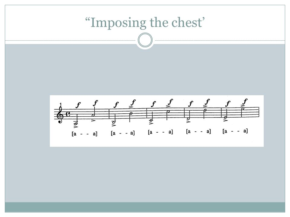 Imposing the chest'