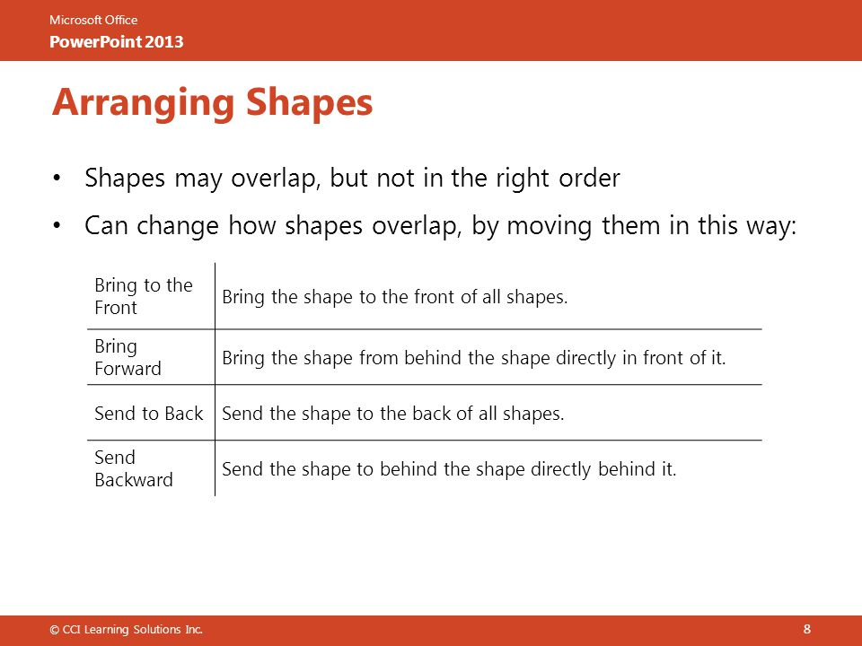 Arranging Shapes Shapes may overlap, but not in the right order
