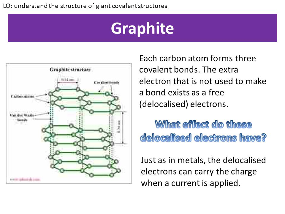 What effect do these delocalised electrons have