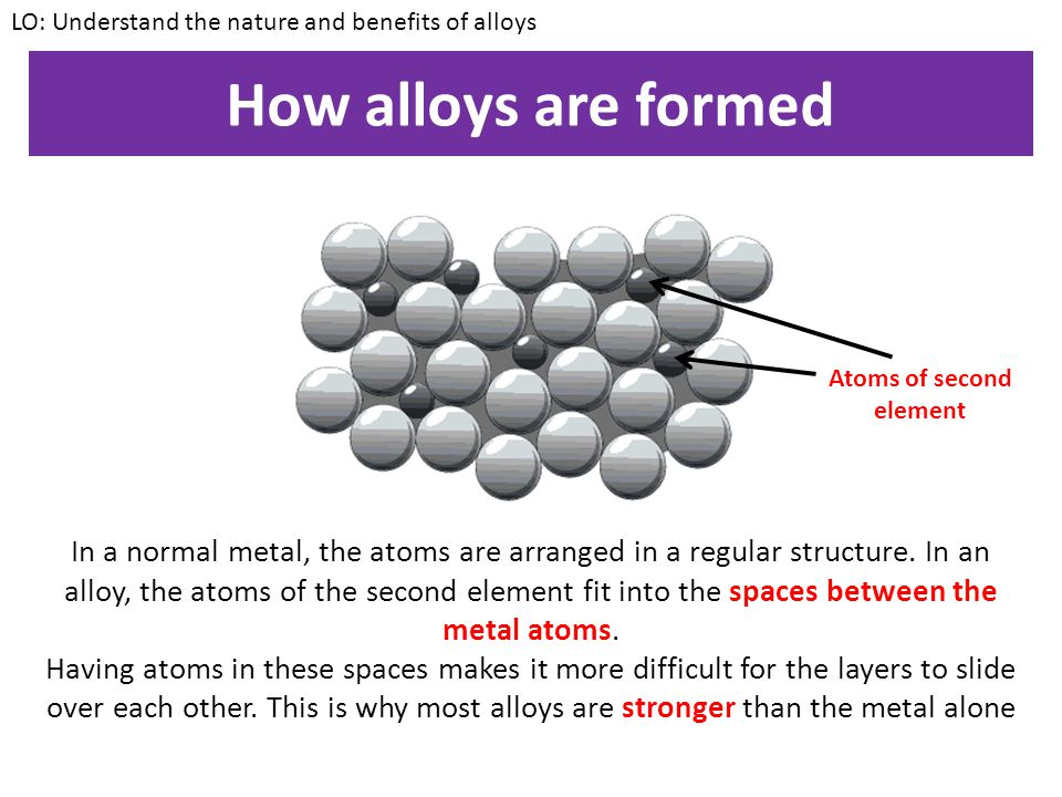 Atoms of second element