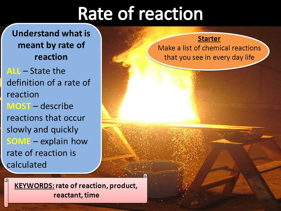 Rate of reaction Understand what is meant by rate of reaction