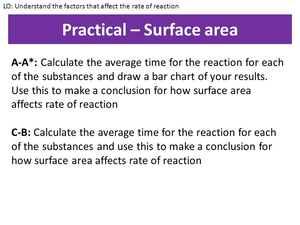 Practical – Surface area