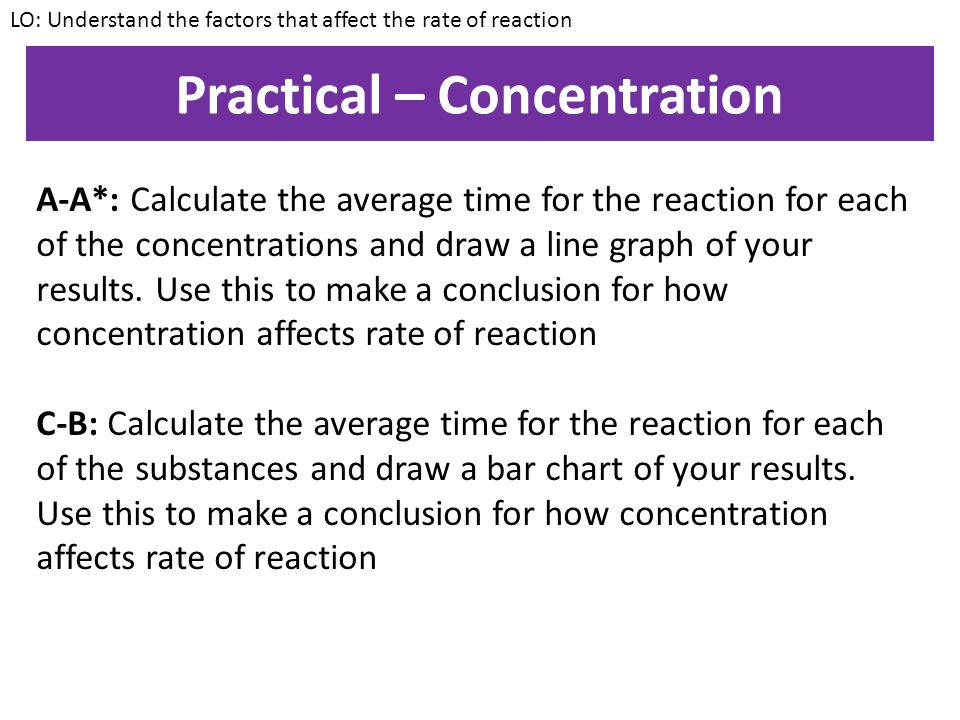 Practical – Concentration