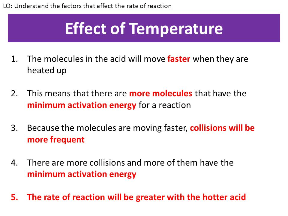 LO: Understand the factors that affect the rate of reaction