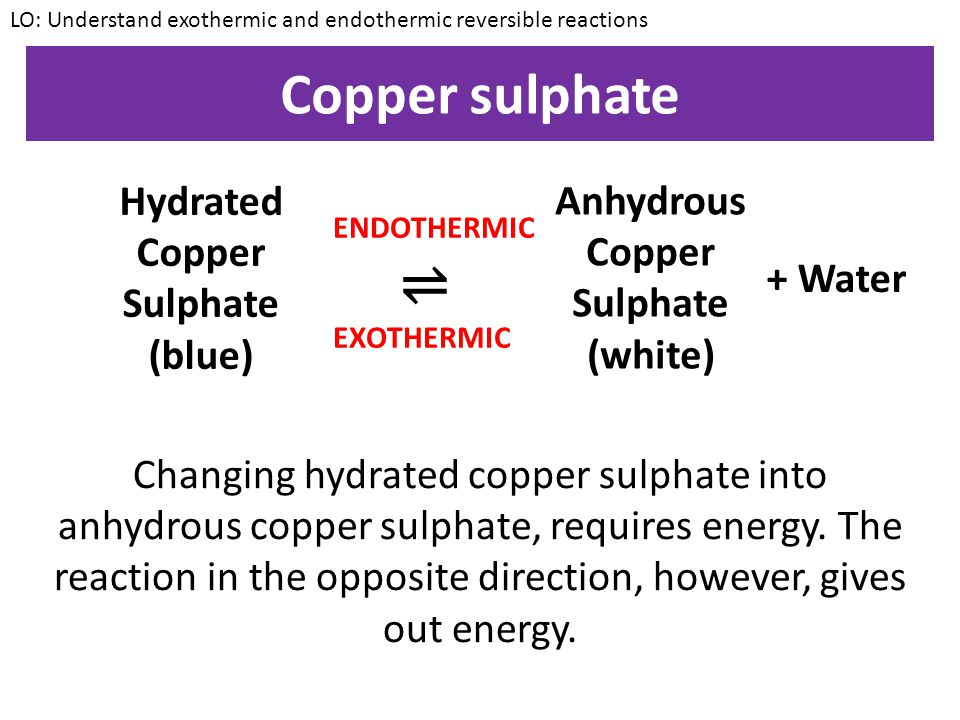 Hydrated Copper Sulphate AnhydrousCopper Sulphate
