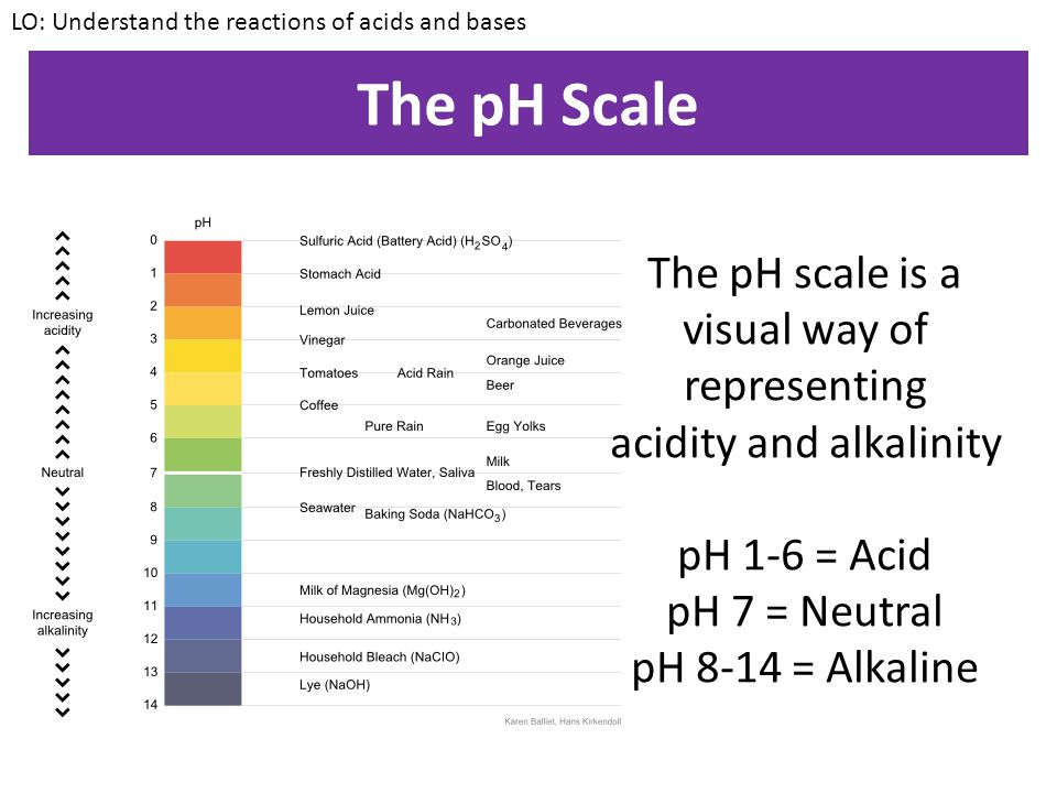 The pH Scale The pH scale is a visual way of representing