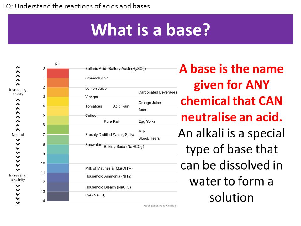 A base is the name given for ANY chemical that CAN neutralise an acid.