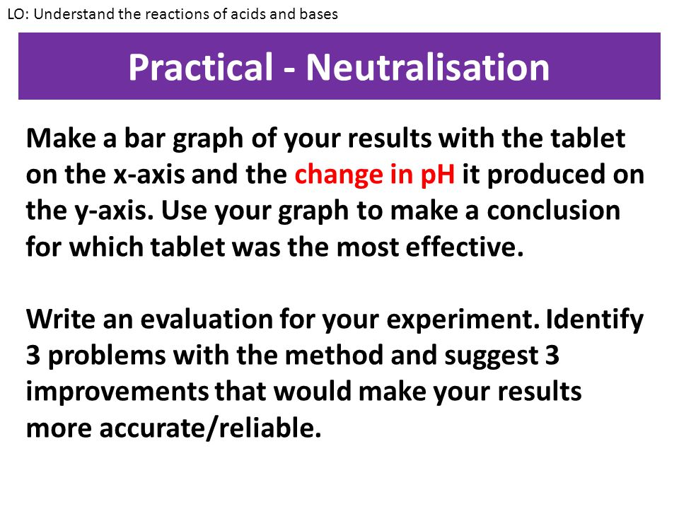 Practical - Neutralisation